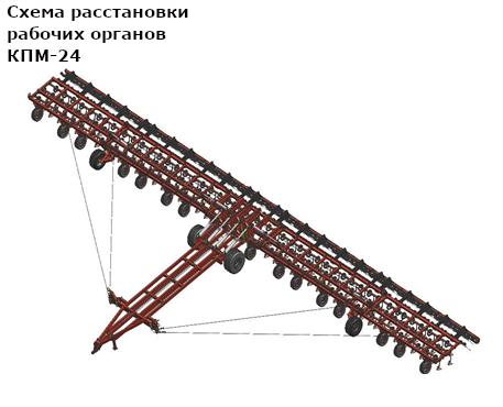"""Культиватор """"КПМ"""" 20-22-24"""